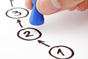 6 Questions to Ask Before You Plan for Change