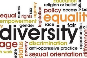 The Competitive Advantage of a Diverse and Inclusive Culture for Modern Business – Hosted by CGLCC and RBC
